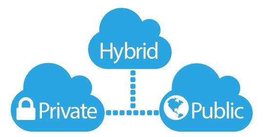 public-private-cloud